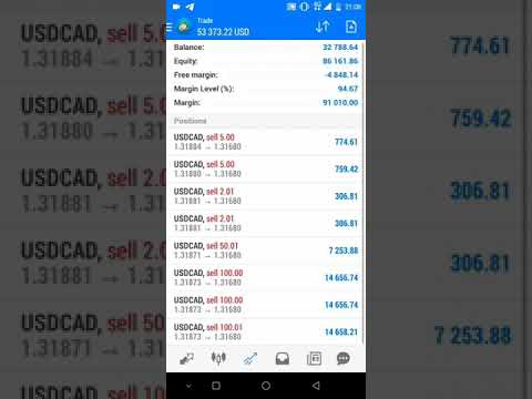 (New) Making million in forex trading in 5 minutes