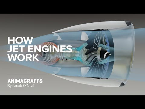 (New) How jet engines work