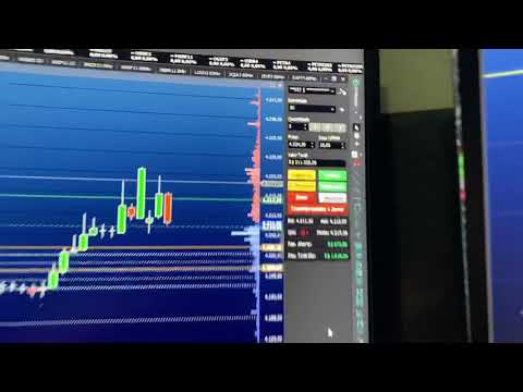 (New) R$ 1.110,00 em 9 minutos - mini dólar - day trade (b3 bovespa) ao vivo