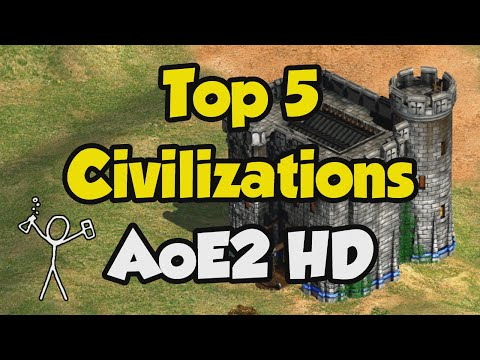 (New) Top 5 aoe2 civilizations (according to science)