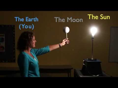 (New) Moon phases demonstration